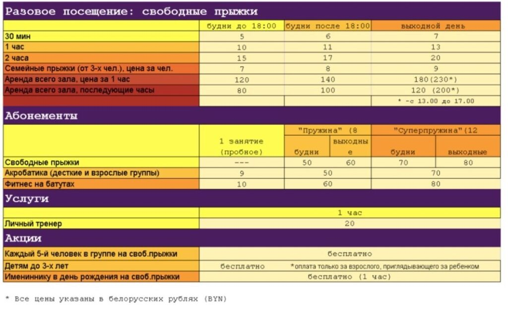 Батуты в Глобо Минск цена